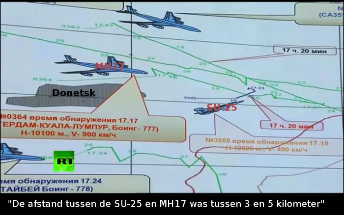 SU25-en-MH17